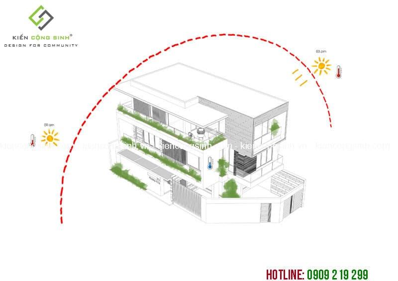 thiết kế villa hiện đại đẹp